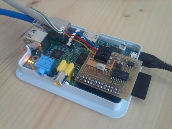 Raspberry Pi mit CAN-Board